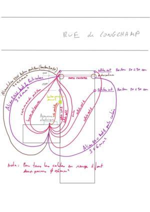 Porte Cochère 111 Rue De Longchamp - 21 : Plan De Principe Cablage Des Deux Motorisations